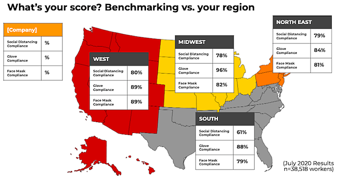 Benchmarking-vs-your-region