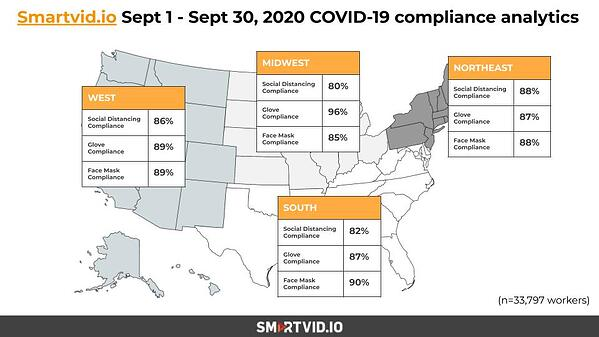 COVID-19 trends_Sept 2020