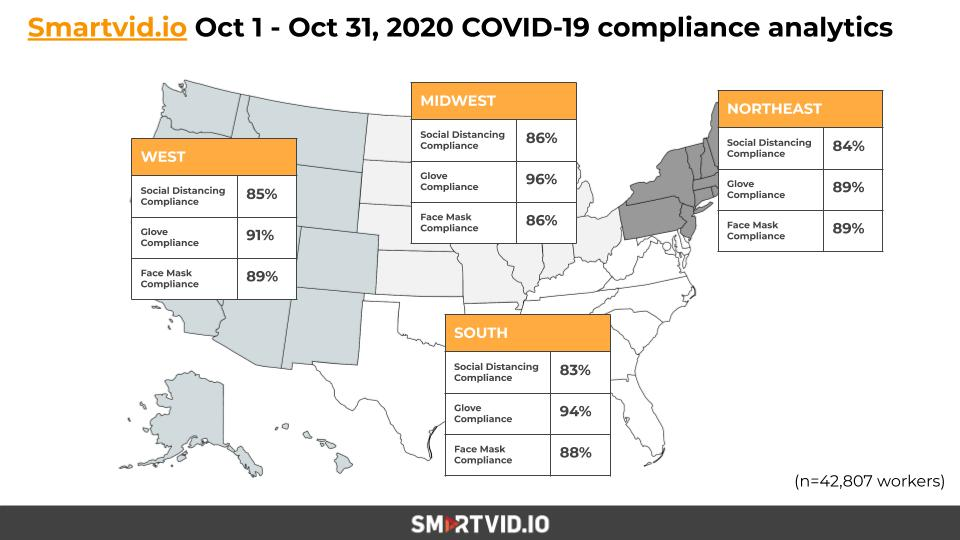 Safety Monitoring, COVID-19 Trends